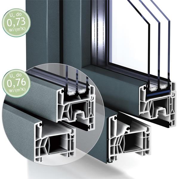 PVC stolarija - Trocal 76